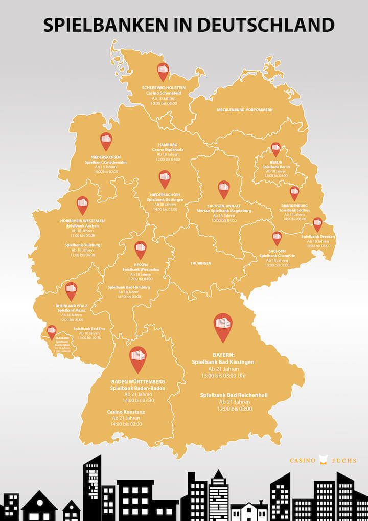 Infografik: Spielbanken in Deutschland