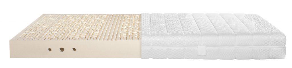 latexmatratze test vergleich und review 2018 thebetterdays. Black Bedroom Furniture Sets. Home Design Ideas